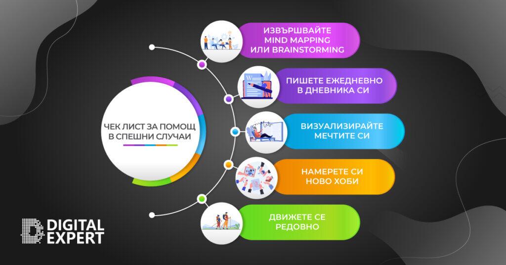 digitalexpert 1200x628 checklist 002