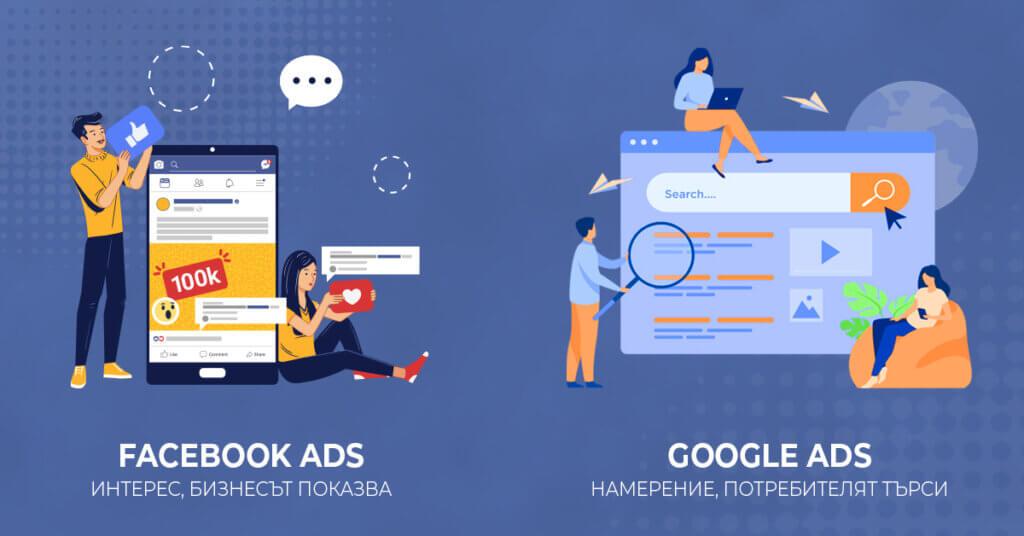 гугъл реклама
